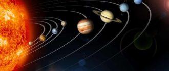 Книги про планеты солнечной системы